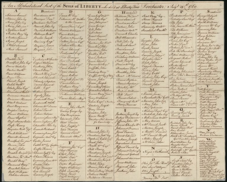 List of the Sons of Liberty