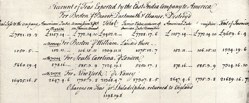 Boston invoice from East India company