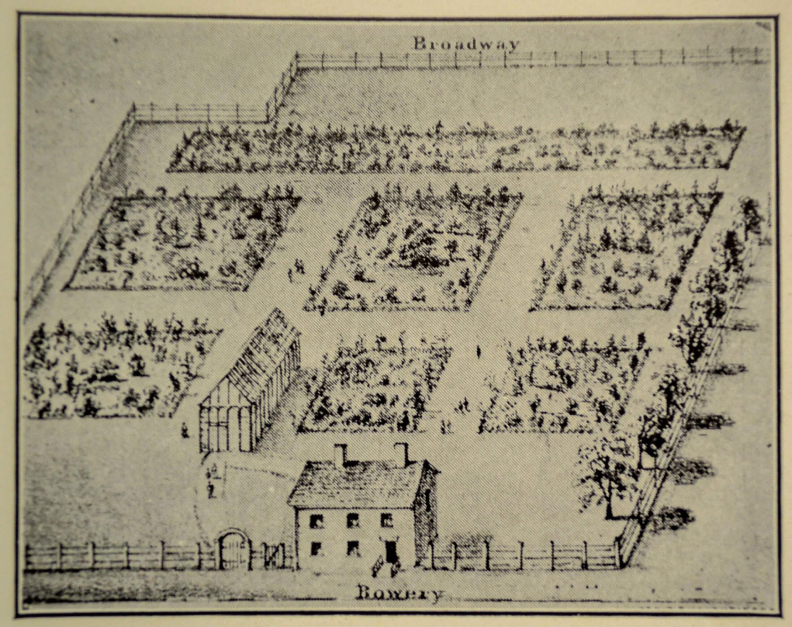 Map of Vauxhall Tea Garden in NYC